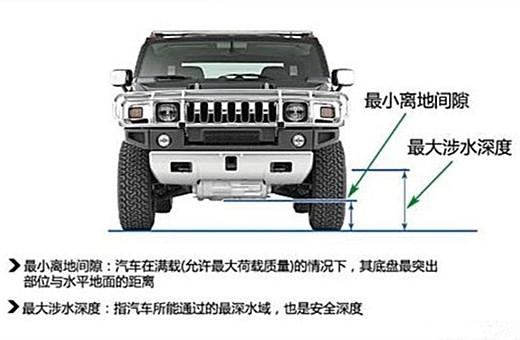 作用 汽车车身结构作用详解高清图片